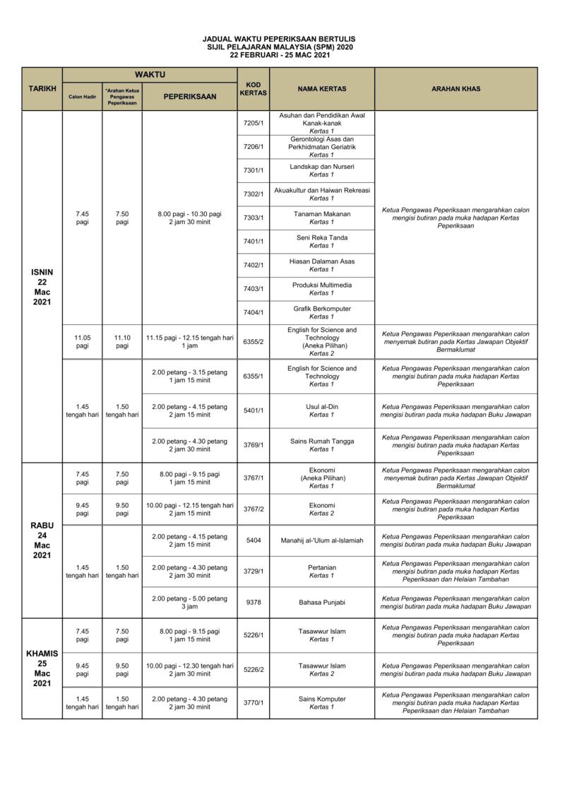 PINDAAN TARIKH PA SPM 2020 1 08