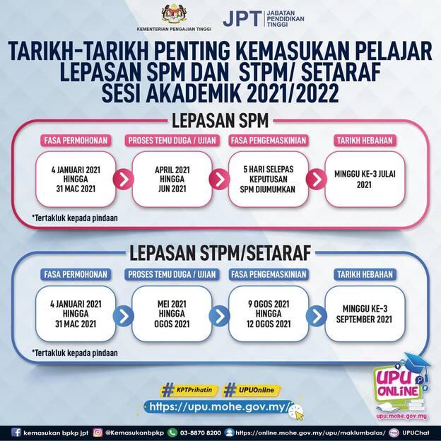 tarikh penting upu 2021 2022 a